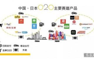 日本互联网生活图鉴:东京能过怎样的互联网生活吗?